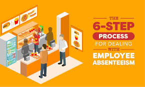 Employee Absent The 6 Step Process For Dealing With Employee Absenteeism
