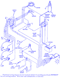 hp mercury outboard wiring diagram images kz wiring mercury outboard wiring diagram
