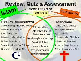 Christianity And Islam Venn Diagram Islam Geography Spread 15 Slides Muhammad Islam 30 Slides