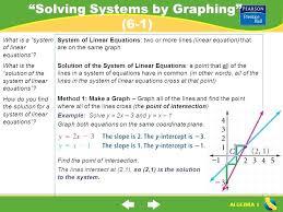 henderson math algebra 1 chapter 4 2 algebra glencoe algebra 1 chapter 4 henderson math henderson math algebra 1