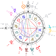 Drake Birth Chart Astrology And Natal Chart Of Drake Bell Born On 1986 06 27