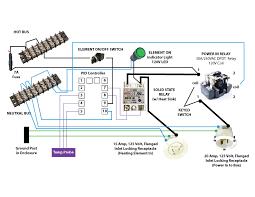 rims wiring diagram wiring diagram schema 240v rims wiring diagram electrical wiring diagrams truck wiring diagrams rims wiring diagram