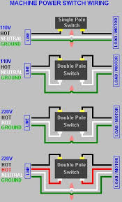 dpst switch wiring pictures to pin pinsdaddy switch wiring diagram also dpdt on dpst toggle 334x552