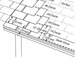 3 tab shingles installation. Wonderful Tab Installing Asphalt Shingles JLC Online Installation Roofing 3 Tab Shingles  Installation Roofing Throughout Tab