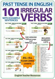 English Past Tenses Chart 101 Irregular Verbs Past Tense In English Flash Cards