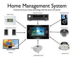 time warner whole house dvr wiring diagram images home automation lighting appliances more smart home