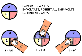 Power Law And Ohms Law Pie Chart Or Ohms Law Matrix Table