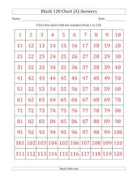 Blank Hundreds Chart To 120 Blank 120 Chart