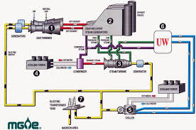 hvac compressor wiring diagram hvac image wiring electrical wiring diagrams for air conditioning systems u2013 part on hvac compressor wiring diagram