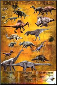 Dinosaurs Print Allposters Co Uk Kids Dinosaur Posters