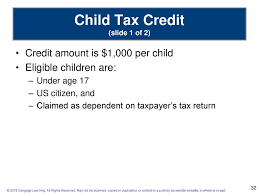 Tax Credits And Payment Procedures Ppt Download