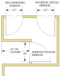 Size Of Bedroom Door Minimum Bedroom Door Width Org Standard Size Bedroom  Door