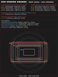 Red Camera Resolution Chart Red Weapon Info And Data Sheets