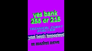 Yes Bank Technical Chart Analysis Important Update Ss Market News