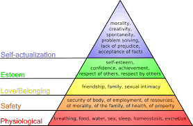 identity and belonging mind metaphors english and psychology belonging means to feel a sense of welcome and acceptance to someone or something as suggested by maslow s hierarchy of needs see picture