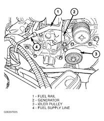 2005 chrysler pacifica timing belt cover bolt i'm trying to 2006 chrysler 300c serpentine belt diagram 2006 chrysler pacifica 3 5l belt diagram