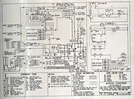 wiring diagram lennox hvac the wiring diagram ac furnace wiring diagram nilza wiring diagram