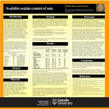 Pdf Available Oxalate Content Of Nuts
