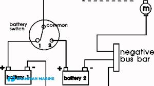 perko siren wiring diagram wiring diagram perko siren wiring diagram