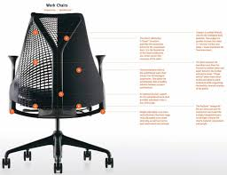 office chair guide. Herman Miller Sayl Office Chair Guide O