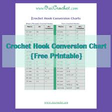 Crochet Hook Conversion Chart Printable