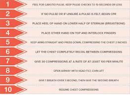 The Ultimate Bls Cheatsheet