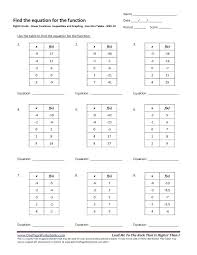 eighth grade linear functions inequalities and graphing function tables worksheets logarithmic worksheet doc