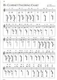 40 Problem Solving B Flat Clarinet Finger Chart