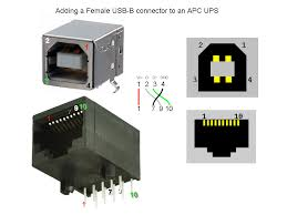 how to build an apc u p s data cable page 2 hardware canucks to add a female usb b connector to your ups and not have to a rj50 to make a new cable you can hardwire the connectors using this diagram