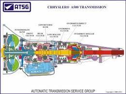700r4 wiring diagrams diesel wiring diagram basic 700r4 transmission wiring diagram diesel wiring librarythe heavy duty chrysler 48re transmission can be broken 700r4