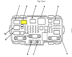 2000 civic fuse box diagram on 2000 images free download wiring Honda Crv 1999 Fuse Box Diagram 2004 honda cr v ac relay location 2005 civic fuse diagram 2000 civic fuse panel diagram honda crv 1999 fuse box diagram