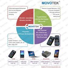 Airtime Vending Machines For Sale Unique Movotek EVoucher Management System And Airtime Vending POS Machines