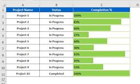 Progress Bar In Excel Cells Using Conditional Formatting