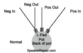 16 ohm series wiring 16 wiring diagram, schematic diagram and Series Speaker Wiring Diagram speaker wiring diagram series parallel speaker wiring diagram