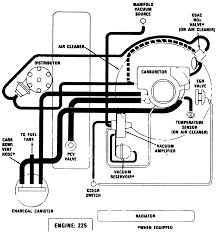 1968 firebird fuse box diagram on 1968 images free download 2002 Mustang Fuse Box Diagram dodge vacuum diagrams 05 ford explorer fuse diagram 05 mustang fuse box diagram 2004 mustang fuse box diagram