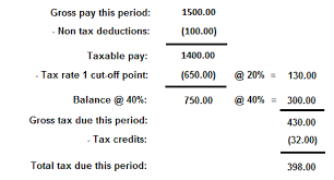 Estimate Payroll Taxes Calculator Income Tax Paye Manual Calculations