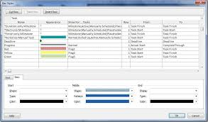 Microsoft Project Dashboard Made Easy With Ms Project 2010