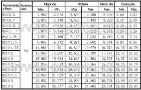 Metric Male Standard For Hydraulic Hose Fittings Hydraulic