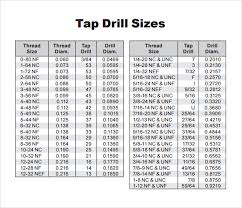 Printable Tap Drill Chart Free 8 Sample Tap Drill Charts In Example Format