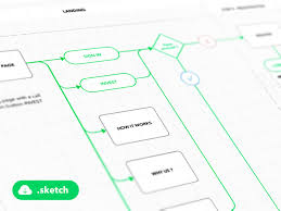 Task Flow Chart Template Ux Glossary Task Flows User Flows Flowcharts And Some New