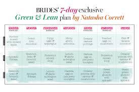 Wedding Honeymoon Gift List Ideas Bridesmagazine Co Uk