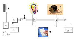 website main x10 serial bus wiring schematic layout for boats x10 schematic control diagram of boat electrical layout