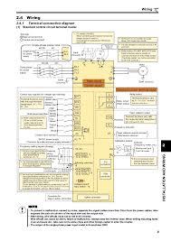 catalog inverter fr e700 instruction manual basic mitsubishi beetec
