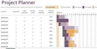 Gantt Project Planning Chart Template Exceltemplate
