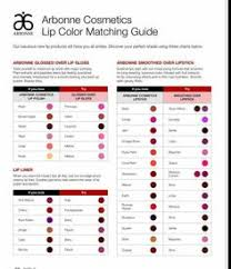 Arbonne Blush Color Chart 64 Best Arbonne Makeup Images In 2019 Arbonne Makeup