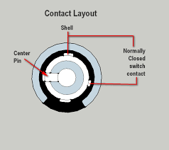 wire aquaponic diy automation blog page  connection details