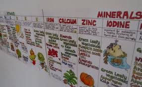 Review Of Liz Cooks Beautiful And Informative Wall Charts