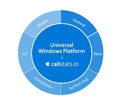 Windows Flatform Callstats Io Integrates With Universal Windows Platform
