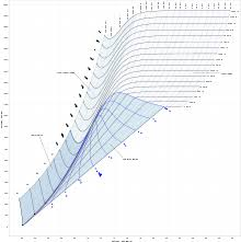 Enthalpy Entropy Chart Wikipedia