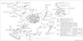 subaru sambar wiring diagram pores co kv4 5ln subaru · used 1991 subaru sambar truck
